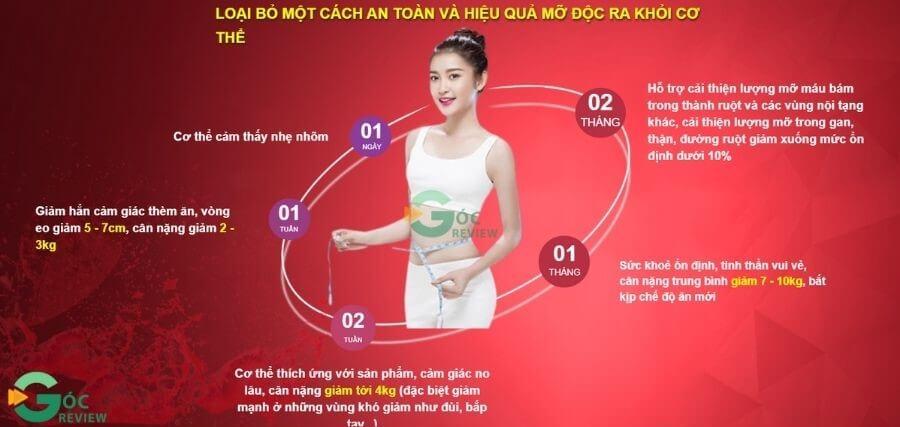 lieu-trinh-giam-can-Detoxify